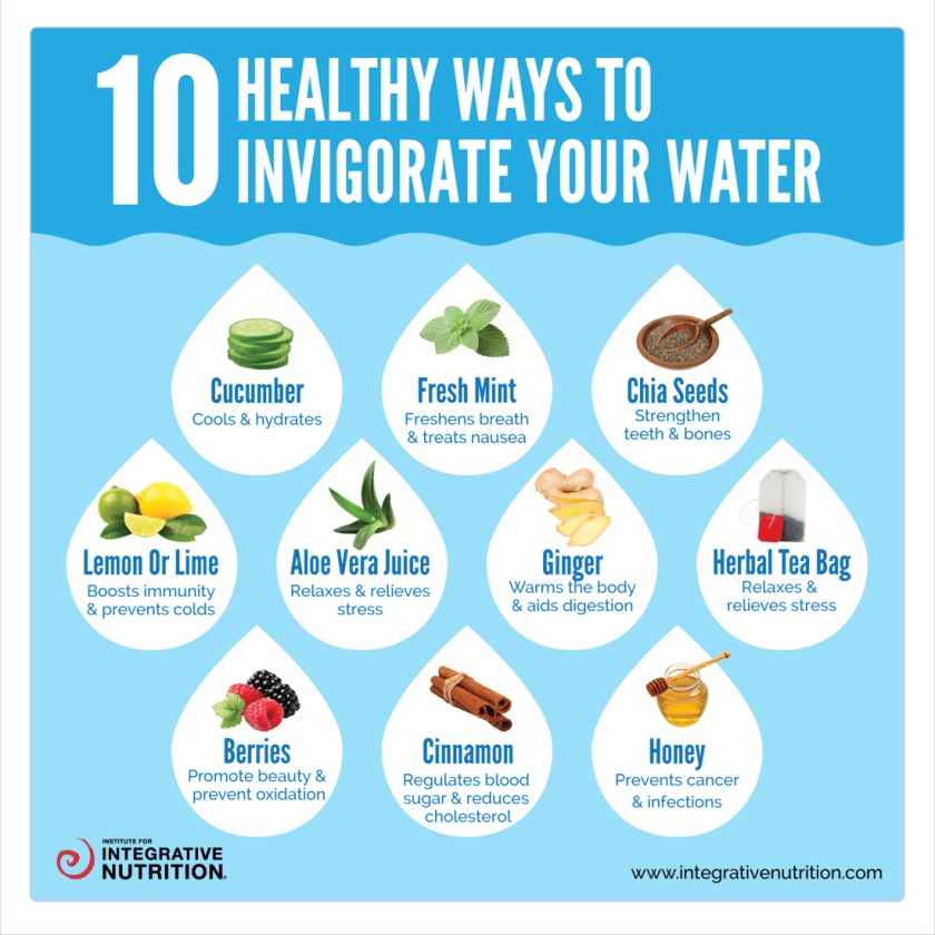 10-healthy-ways-to-increase-your-water-intake